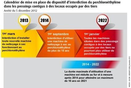 Interdiction du perchloroéthylène dans les pressings   Chuchoteuse d'Alternatives   Scoop.it