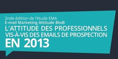 Quelques chiffres clés de l'e-mail marketing BtoB - Coconotek | inbound marketing | Scoop.it