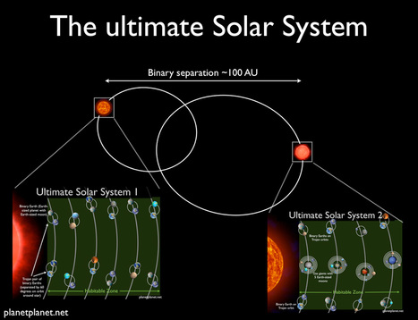 Ultimate solar system could contain 60 Earths | Amazing Science | Scoop.it