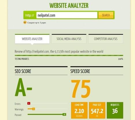 26 Tools to Help You Increase Your Blog's Performance - QuickSprout | Quoi de news sur les réseaux sociaux ? | Scoop.it