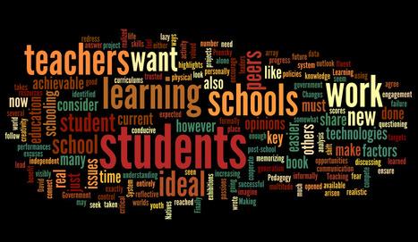 Wordle - Beautiful Word Clouds   SpencerAyres   Scoop.it