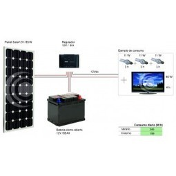 Kits Solares Fotovoltaicos - Placas Solares - Tienda de Energias renovables - Paneles Solares de autoconsumo | tecnología industrial | Scoop.it