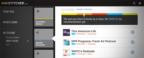 5 Companies That Will Define The Future Of Radio | follow the bouncing ball called content marketing | Scoop.it