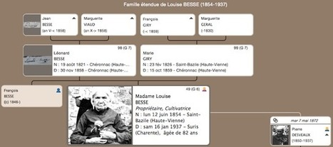 Châteauneuf et Jumilhac: L'oncle de l'épouse est le mari de la cousine de l'époux | GenealoNet | Scoop.it