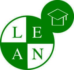Green Belt Lean - ID@5   Praktisch Kwaliteitsmanagement   Scoop.it
