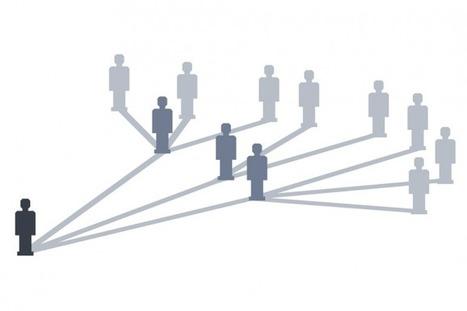 Entrepreneur : Pourquoi utiliser Google + cette année ? | Widoobiz | Web | Scoop.it