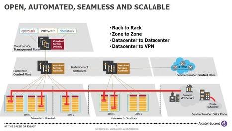 Alcatel-Lucent's Nuage launches SDN platform, courts IT | ZDNet | cloudcomputing664444 | Scoop.it