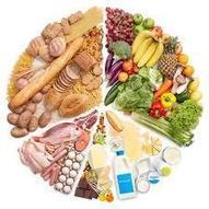 A2<B1: Une alimentation saine | Pourquoi pas...... | Food Sciences and Technology | Scoop.it