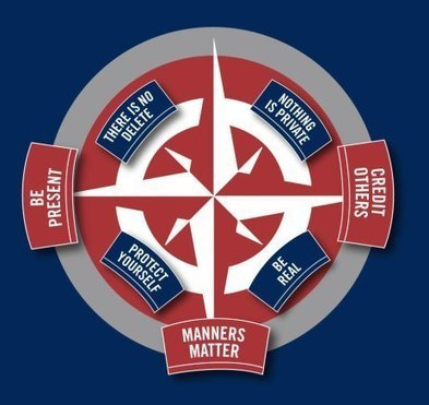 Digital Citizenship | Providence Day School Digital Compass | Educational Technology | Scoop.it