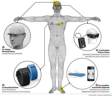 L'ère de l'homme AUGMENTÉ a débuté | Machines Pensantes | Scoop.it