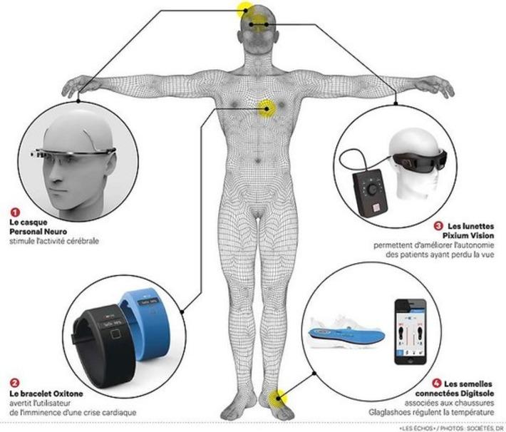 L'ère de l'homme AUGMENTÉ a débuté | Internet du Futur | Scoop.it