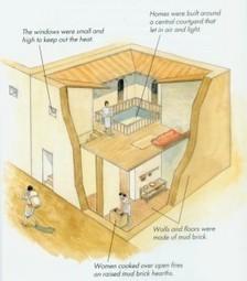 El papel del patio en la vivienda: desde los egipcios hasta los romanos | Mundo Clásico | Scoop.it
