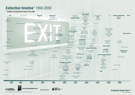 Everything That Will Go Extinct In The Next 40 Years [Infographic] | Time to Learn | Scoop.it