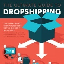 Ultimate Guide to Dropshipping | Visual.ly | AboutEcommerce | Scoop.it