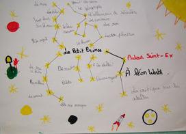 Le petit prince, entre mind mapping et sketchnoting   L'Atelier de la Culture   Scoop.it