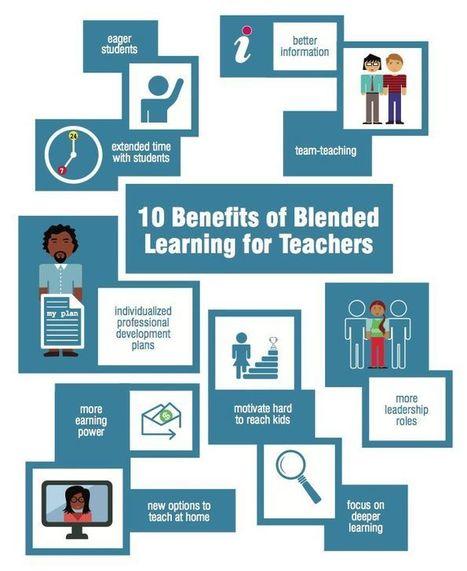 Éducation - e-learning | Onderwijs 2.0 | Scoop.it