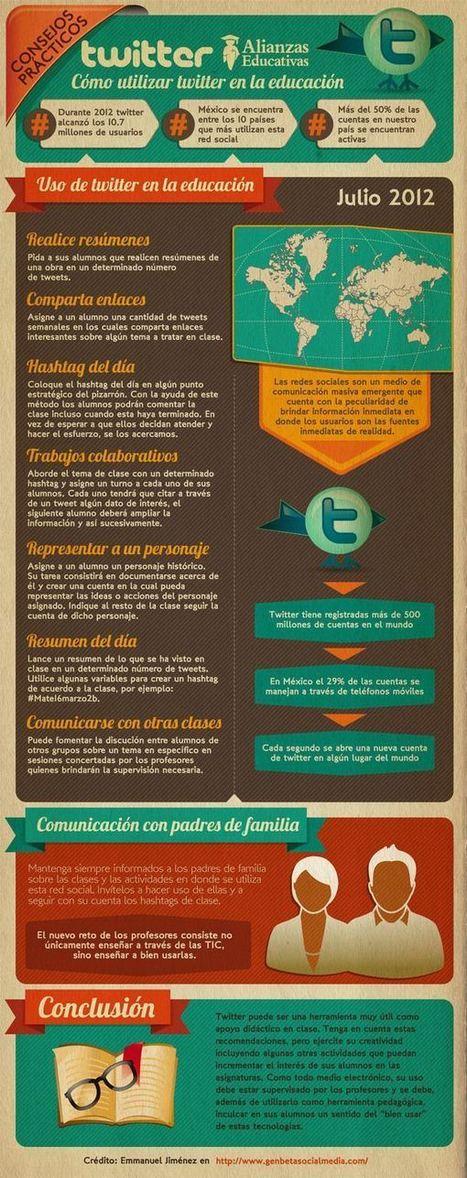 Twitter - 8 Propuestas para el Aula | Infografía | RED.ED.TIC | Scoop.it