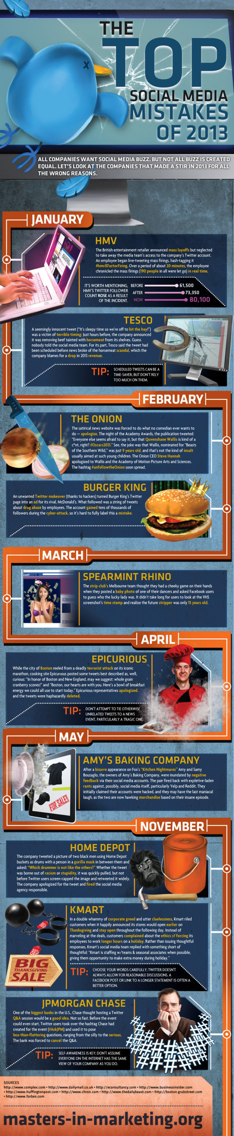 The Top Social Media Mistakes of 2013 #Infographic | digital marketing strategy | Scoop.it