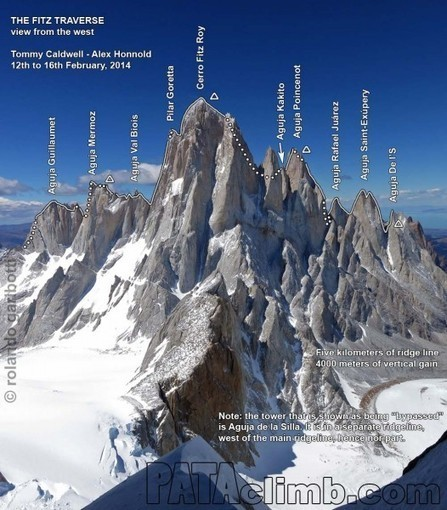 The mother of all traverses: The Fitz Traverse. :: SuperTopo Rock Climbing Discussion Topic | Mountain Research | Scoop.it