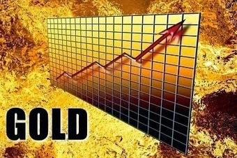 MCX Tips: Recent Updates on Gold | MCX Market | Scoop.it