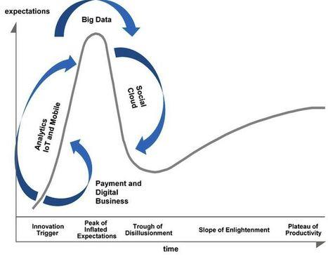 """NetAppVoice: Big Data Overhyped? """"No,"""" Say Actual Scientists   Big Data & Open Data   Scoop.it"""
