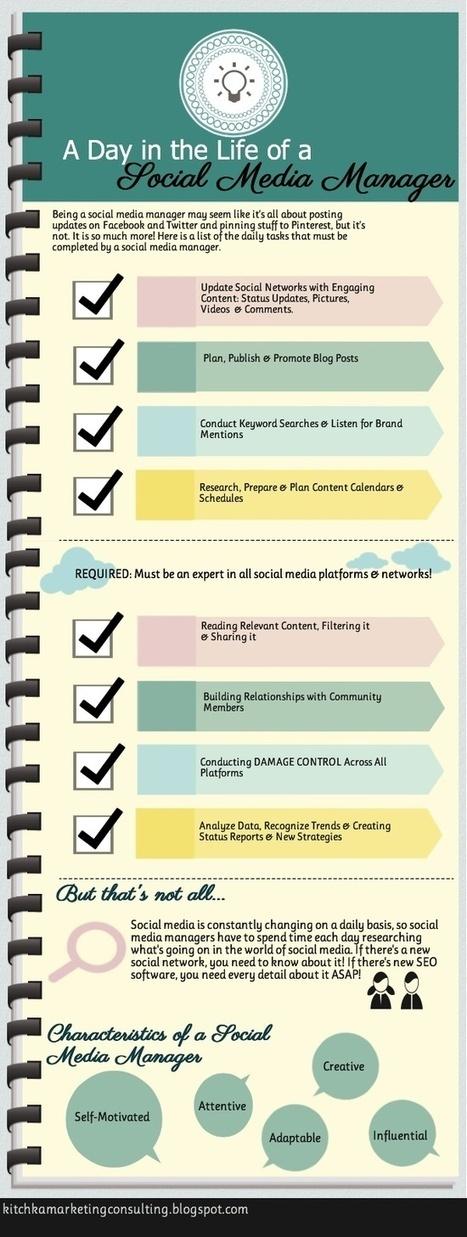 Marketing | Social Media for KMC | Scoop.it