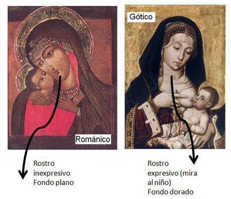 Edad Media | Mi blog de Sociales | Imperio Romano en las pasadas decadas | Scoop.it