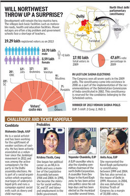 Election Awaaz - Election Micromanagement, Social Media Image Enhancement, Social Media Services, Indian Elections Services, Data segregation for Micromanagement. | Election Gurus - Election Micromanagement | Scoop.it