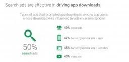 App Mobile Insight : l'étude qui met à nu le marché des appli mobile… - JVWEB | Influence | Scoop.it