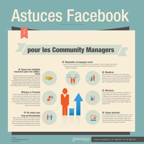 Astuces Facebook pour les Community Managers | CommunityManagementActus | Scoop.it