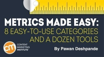 Metrics Made Easy: 8 Easy-to-Use Categories and A Dozen Tools | Social Media in Manufacturing Today | Scoop.it