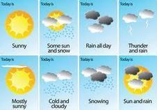 Talking about the weather conversation | English vocabulary with Danka | Scoop.it