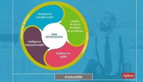 Emplois de demain : les dix compétences essentielles à développer | Recherche d'emploi | Scoop.it