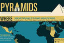 History of Pyramids | enjoy yourself | Scoop.it