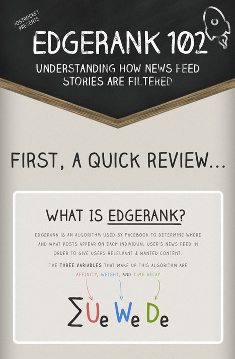 Now You SEE It, Now You Don't: Understanding Facebook's EdgeRank [Infogrpahic] | BI Revolution | Scoop.it