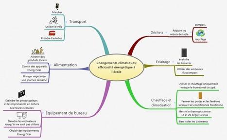 Les TIC des outils pertinents en science et technologie | RÉCIT FGA 01 | informatique | Scoop.it