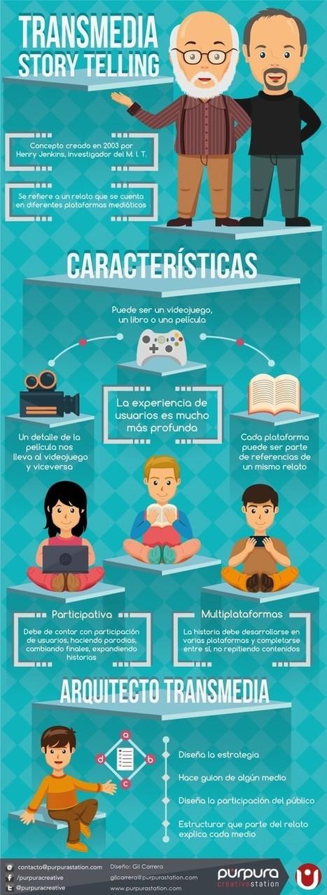 Transmedia storytelling #infografia #infographic #marketing | Educación a Distancia y TIC's | Scoop.it