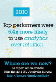 IBM Watson Foundations: Fueling the new era of big data and analytics | The Big Data Hub | IBM | Scoop.it