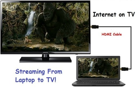 How To Get Internet on TV | How to Watch TV Online | Scoop.it