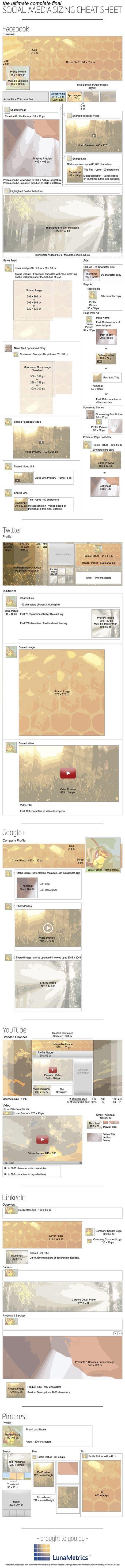 La guía más completa de tamaños de imágenes, vídeo y más para las redes sociales | VIM | Scoop.it