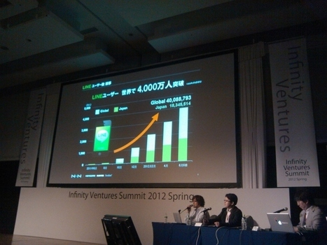 LINE Reached 40 Millions Users Worldwide, Now No.1 In Japan | ePR | Scoop.it