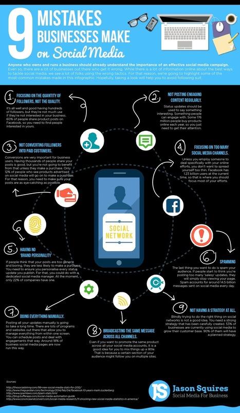 [Infographie] Les 9 erreurs à éviter sur les médias sociaux | Médias sociaux : actualités et pépites du web | Scoop.it