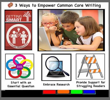 3 Ways to Empower Common Core Writing | CC Tools | Scoop.it