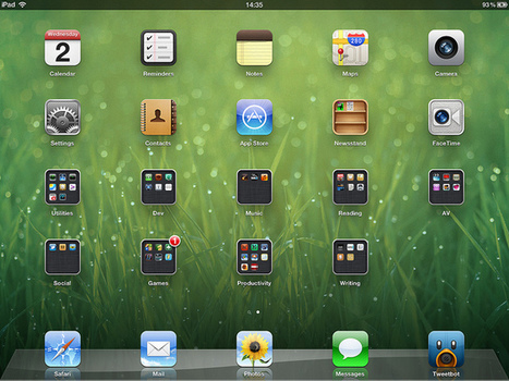 iPad productivity apps - Matt Gemmell | Learning With ICT @ CBC | Scoop.it