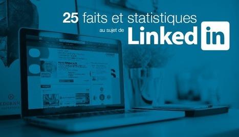 25 faits et statistiques au sujet de Linkedin | LinkedIn | Scoop.it