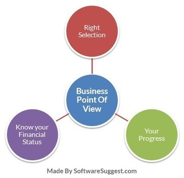 Benefits of CRM Software - A 360° Evaluation - SoftwareSuggest | Infofree | Scoop.it