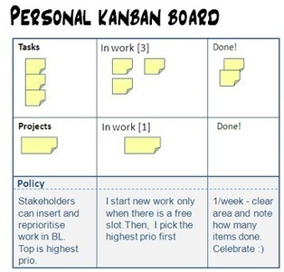 Where Kanban Works Well - David Anderson Interview Part II | Scrum | Scoop.it