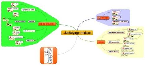 Freemind par l'exemple...: MindMaple : un logiciel de Mind-Mapping plus que prometteur | veille informationnelle et pédagogie | Scoop.it