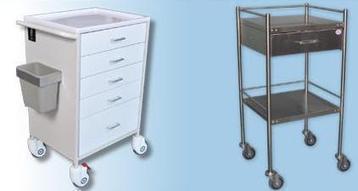Hospital Linen Trolley – Advantages   Advance Trolleys   Scoop.it