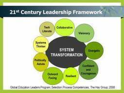 Leadership for System Transformation | Disruptive Nostalgia in Education UK | Scoop.it
